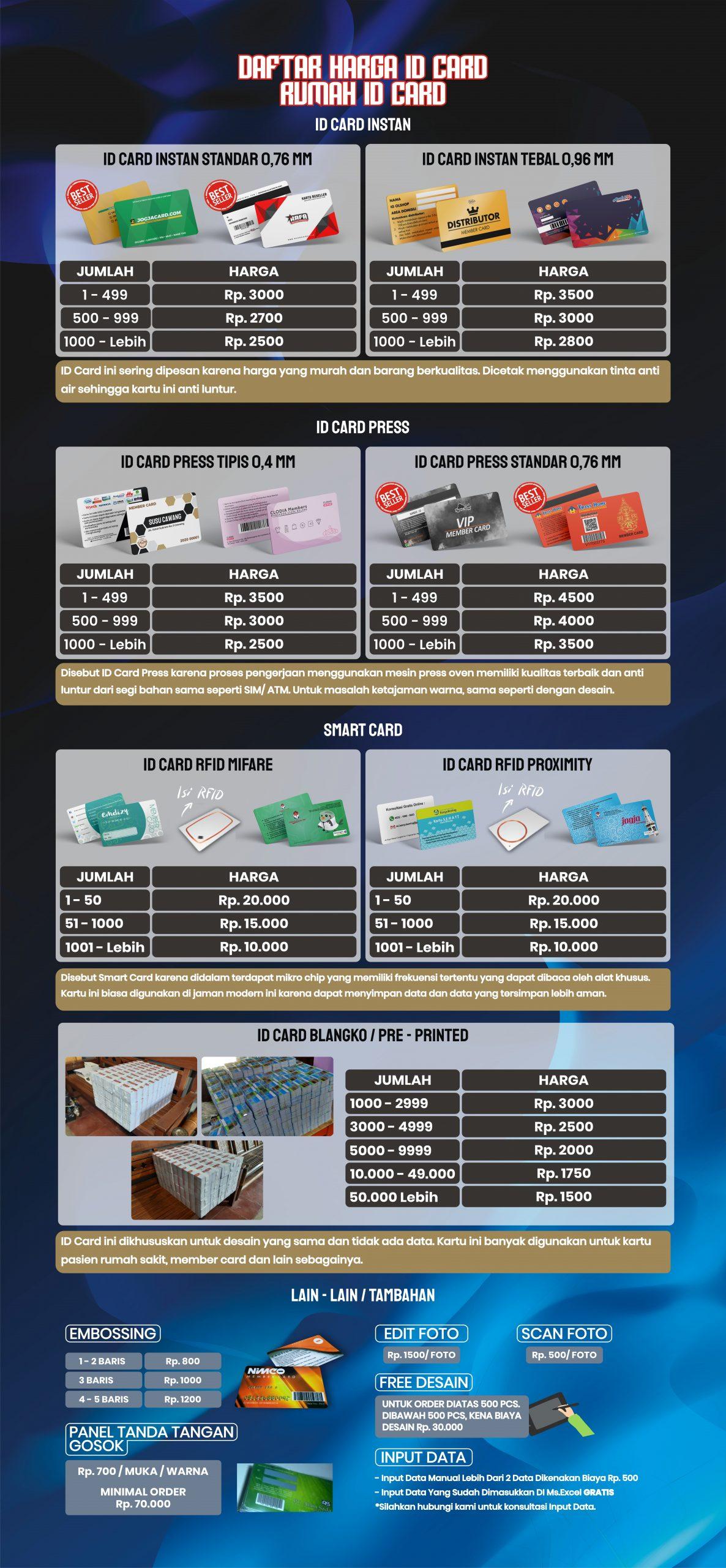 Daftar Harga Rumah ID Card 1