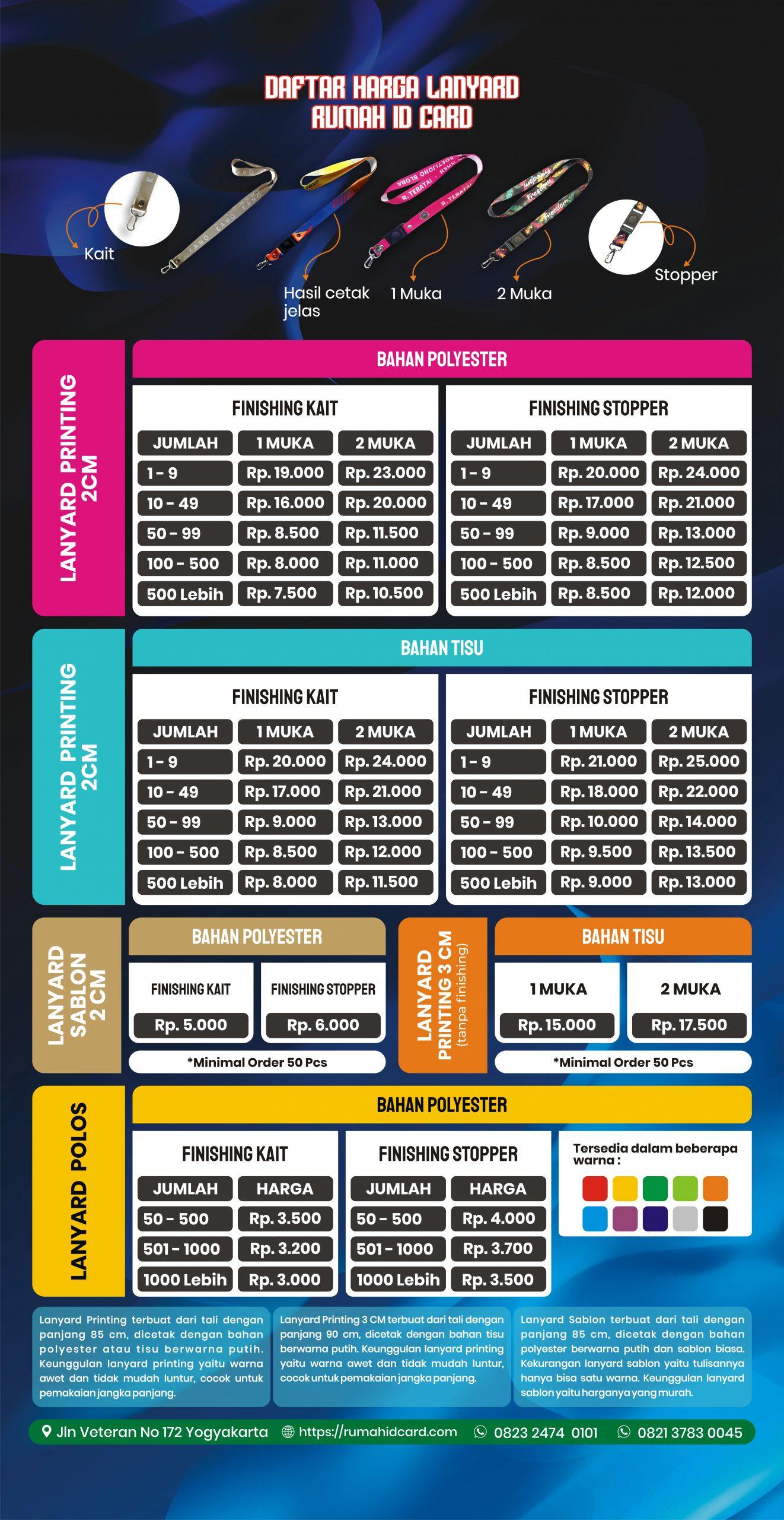 Daftar Harga Rumah ID Card 2